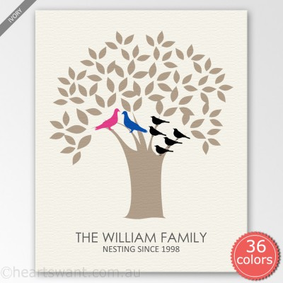 Family Tree Birds Personalised Canvas Art