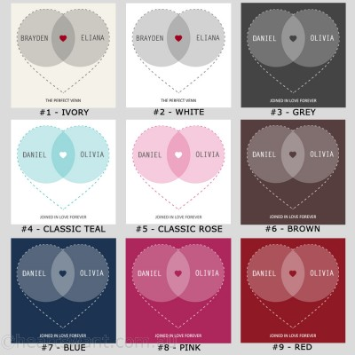 Venn Love Couple Personalised Canvas Art