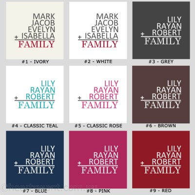 Family Sum Personalised Wall Art